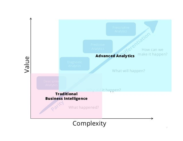 Big Data Agile Analytics by Ken Collier - Director Agile Analytics, Thoughtworks  Slide 3