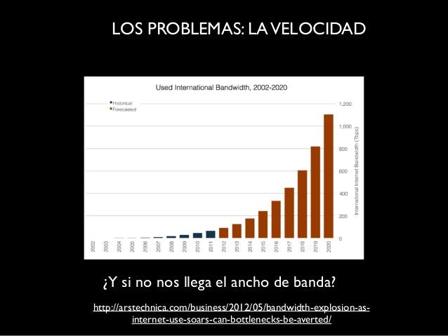 LOS PROBLEMAS: LAVELOCIDAD http://arstechnica.com/business/2012/05/bandwidth-explosion-as- internet-use-soars-can-bottlene...