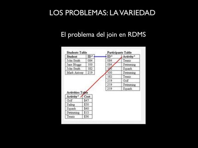 LOS PROBLEMAS: LAVARIEDAD El problema del join en RDMS