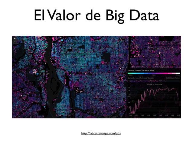 ElValor de Big Data http://labratrevenge.com/pdx