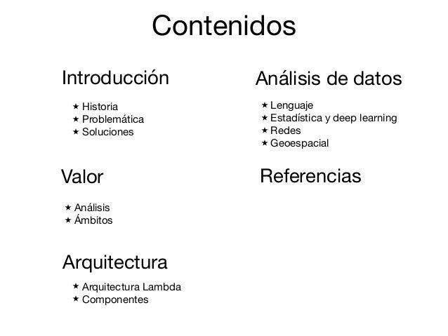 Contenidos Introducción Análisis de datos Valor Arquitectura ★ Historia  ★ Problemática  ★ Soluciones ★ Arquitectura Lambd...