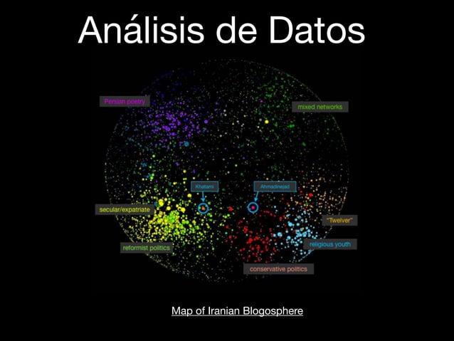 Análisis de Datos Map of Iranian Blogosphere