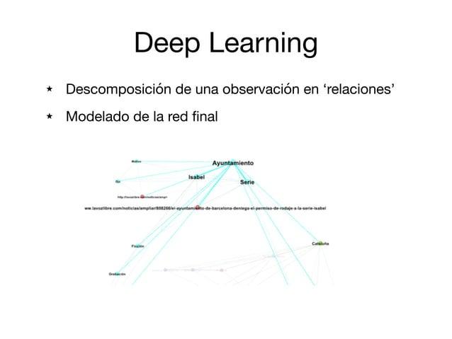Deep Learning ★ Descomposición de una observación en 'relaciones'  ★ Modelado de la red final
