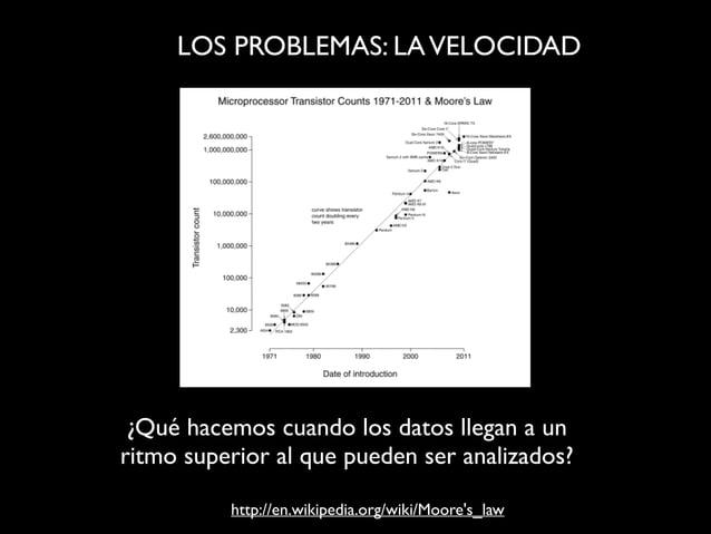 LOS PROBLEMAS: LAVELOCIDAD http://en.wikipedia.org/wiki/Moore's_law ¿Qué hacemos cuando los datos llegan a un ritmo superi...