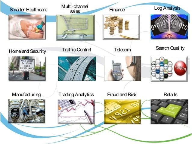 Homeland Security FinanceSmarter Healthcare Multi-channel sales Telecom Manufacturing Traffic Control Trading Analytics Fr...