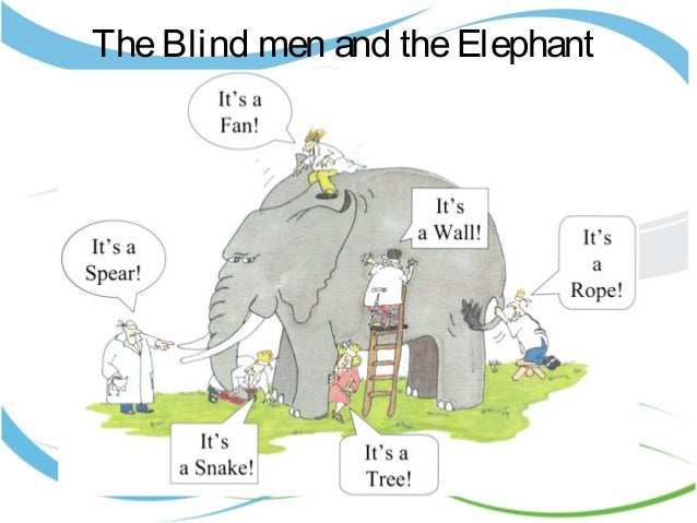 TheBlind men and theElephant