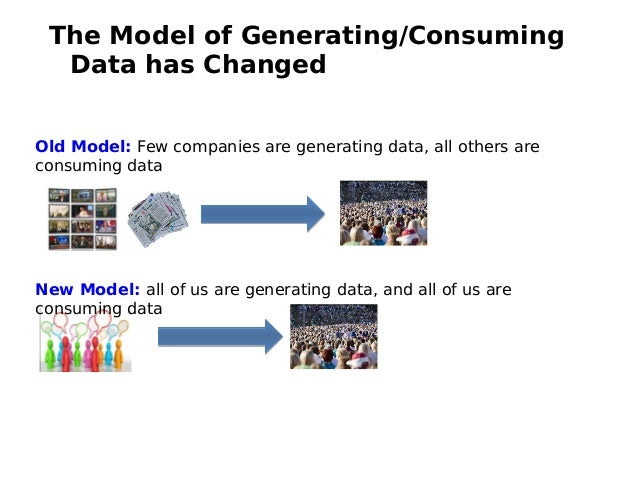 Big Data: Its Characteristics And Architecture Capabilities Slide 3
