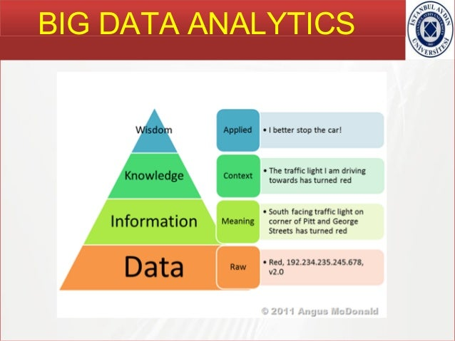 phd thesis on big data analytics Big data school of computing the university of utah  students will harness new approaches in visual analytics to quickly investigate, interpret, and present these enor-  + 3 electives and masters project or thesis big data phd (phd in computing) core classes + 3 electives and phd thesis how to apply.