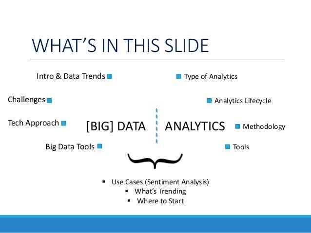 Big Data Analytics Slide 3