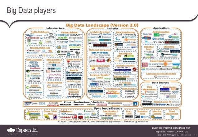 Big Data players  Business Information Management Big Data & Analytics | October 2013 Copyright © 2013 Capgemini. All righ...