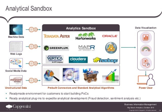 Analytical Sandbox Analytics Sandbox  Data Visualization  Prebuilt Connectors and Standard Analytical Algorithms  Power Us...