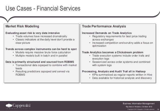 Use Cases - Financial Services Market Risk Modeling  Trade Performance Analysis  Evaluating asset risk is very data intens...