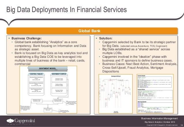 Big Data Analytics in light of Financial Industry
