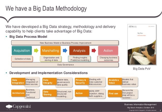 We have a Big Data Methodology We have developed a Big Data strategy, methodology and delivery capability to help clients ...