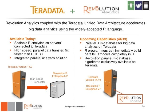 big data analytics on teradata with revolution r