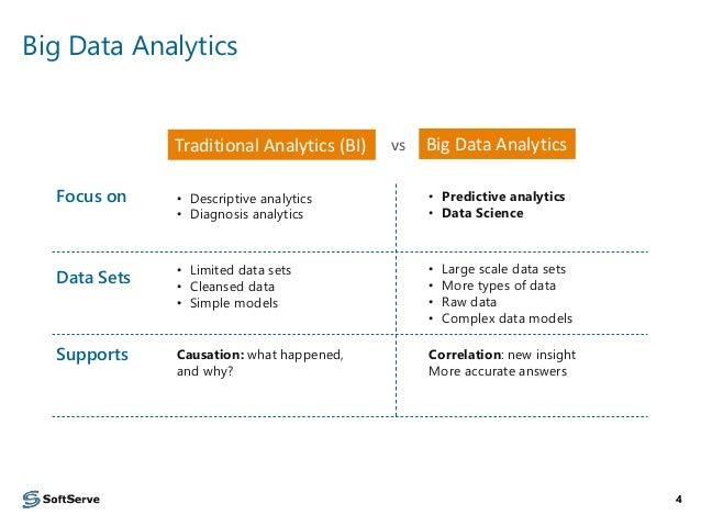 Big Data Analytics Case Studies Pdf Download