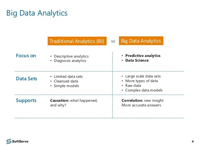 Big Data Analytics: Reference Architectures and Case Studies