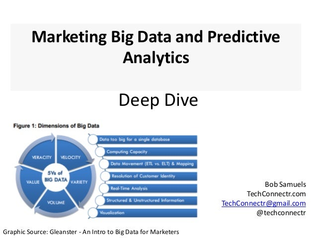 Deep Dive Marketing Big Data and Predictive Analytics Bob Samuels TechConnectr.com TechConnectr@gmail.com @techconnectr Gr...