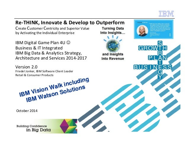 Re-THINK, Innovate & Develop to Outperform  Create Customer Centricity and Superior Value  by Activating the Individual En...