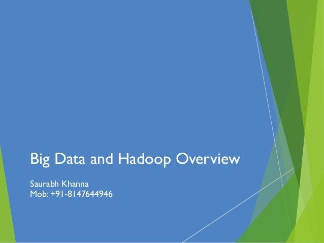 Big Data and Hadoop Overview Saurabh Khanna Mob: +91-8147644946