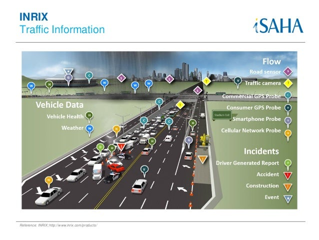 traffic flow and public transport in Traffic flow is the study of the movement of individual drivers and vehicles between two points and the interactions they make with one another unfortunately, studying traffic flow is difficult because driver behavior is something that cannot be predicted with one-hundred percent certainty.