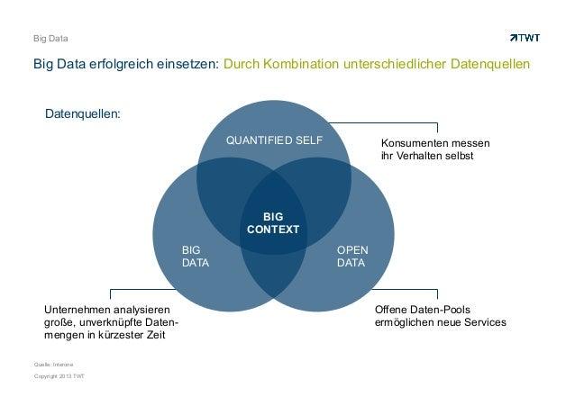 Copyright 2013 TWT Big Data Big Data erfolgreich einsetzen: Durch Kombination unterschiedlicher Datenquellen Datenquellen:...