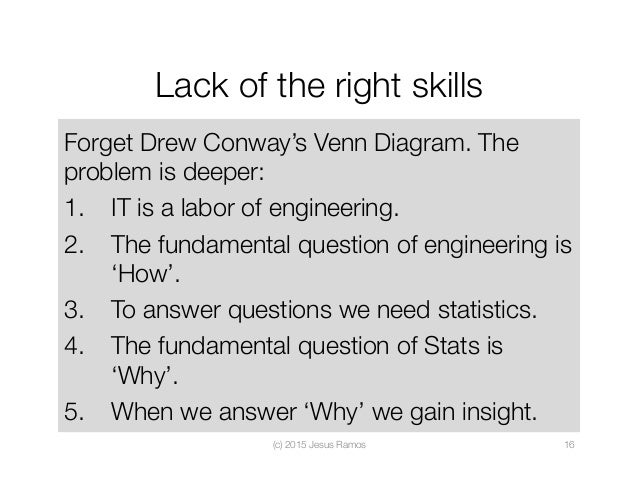 Lack of the right skills Forget Drew Conway's Venn Diagram. The problem is deeper: 1. IT is a labor of engineering. 2. T...