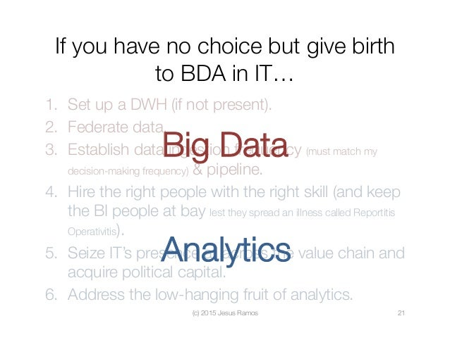 1. Set up a DWH (if not present). 2. Federate data. 3. Establish data ingestion frequency (must match my decision-makin...