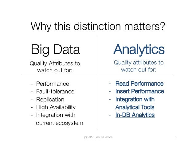 Why this distinction matters? (c) 2015 Jesus Ramos  8 Big Data Quality Attributes to watch out for: Analytics Quality attr...