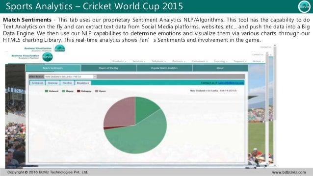 Big Data BizViz Sports Analytics