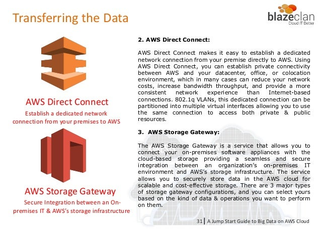 Big data building blocks with aws cloud ebook cloudl32 31 fandeluxe Choice Image