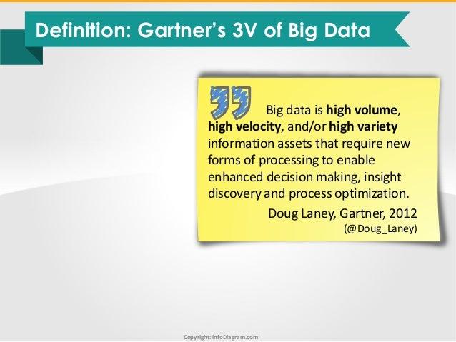 Big Data Diagrams and Visuals Toolbox infodiagram PPT Slide 2