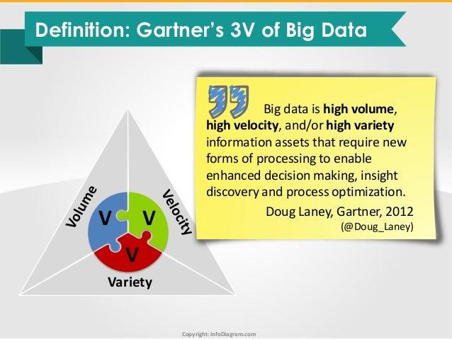 Big Data Diagrams and Visuals Toolbox infodiagram PPT Slide 3