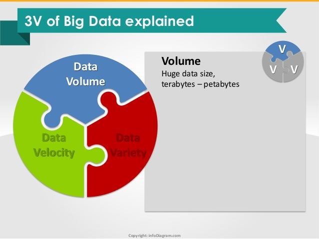 Big Data Diagrams And Visuals Toolbox Infodiagram Ppt