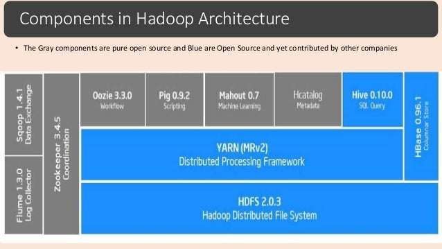 big data components introduction  flume pig  sqoop