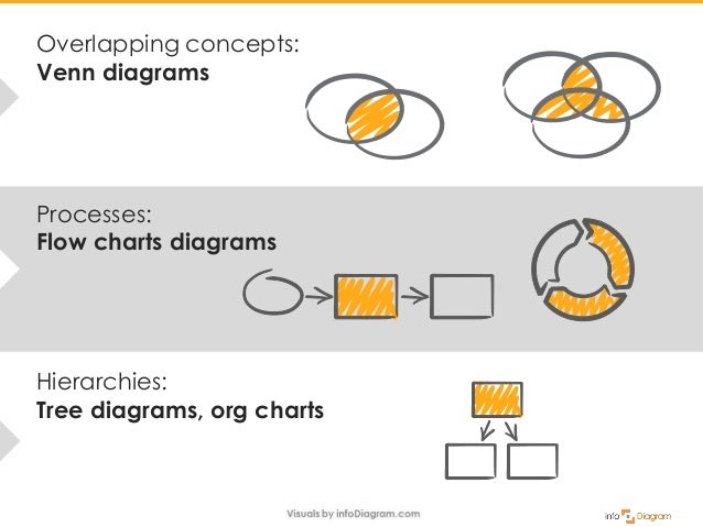 Making Attractive Big Data Diagrams