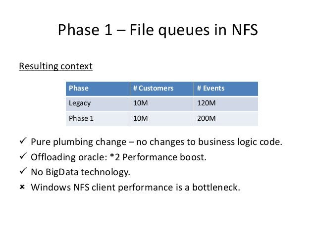 Phase 5 – Decommission legacy RDBMS Resulting Context  MySQL is not a new technology in our stack (part of MapR distribut...