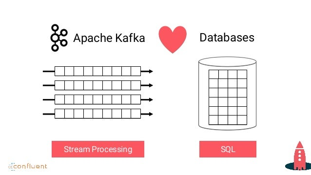 Big, Fast, Easy Data: Distributed Stream Processing for Everyone with KSQL, the Streaming SQL Engine for Apache Kafka (Berlin Buzzwords 2018) Slide 3