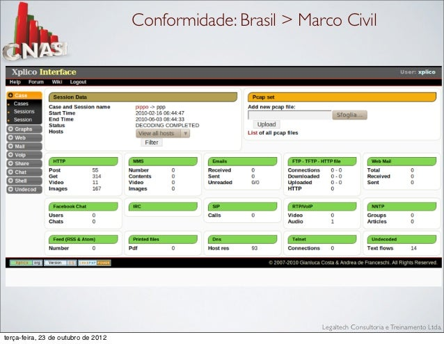Conformidade: Brasil > Marco Civil                                                               Legaltech Consultoria e T...