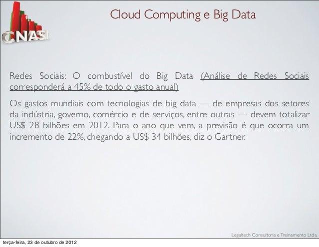 Cloud Computing e Big Data   Redes Sociais: O combustível do Big Data (Análise de Redes Sociais   corresponderá a 45% de t...