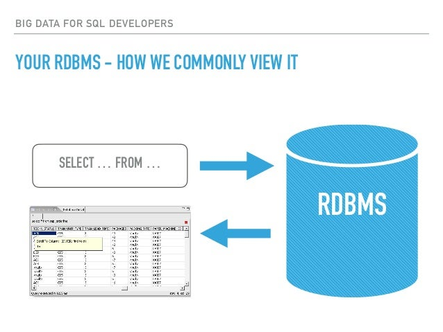 BIG DATA FOR SQL DEVELOPERS YOUR RDBMS - HOW WE COMMONLY VIEW IT RDBMS SELECT … FROM …