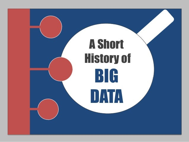 A Short History of BIG DATA