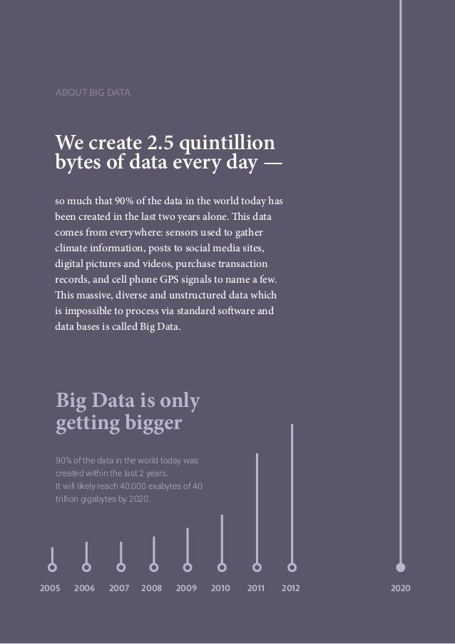Big Data in Banking (White paper) Slide 3