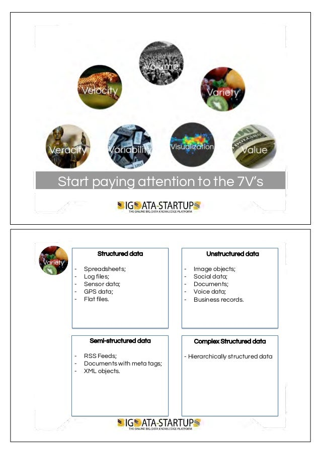 2014 big data in customer engagement by mark van rijmenam User Manual PDF civilization 5 instruction manual pdf