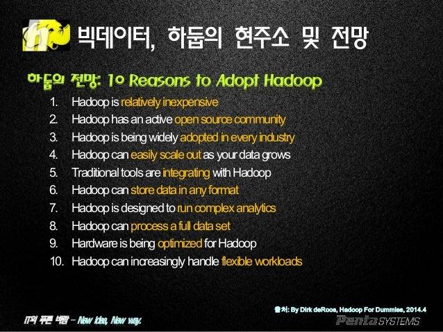 hadoop for dummies dirk deroos pdf