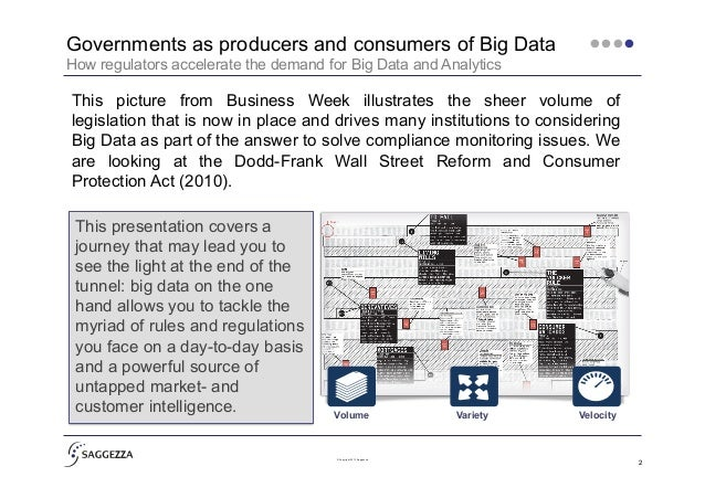 From Surveillance to Service Excellence - Big Data in Financial Services Slide 2