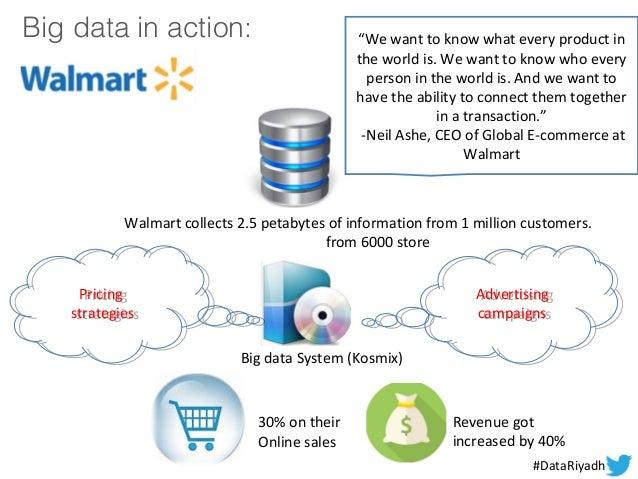 How Big Data Analysis helped increase Walmarts Sales turnover?