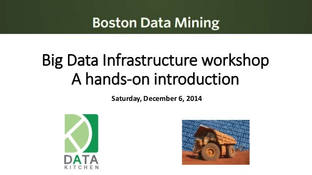 Big Data Infrastructure workshop  A hands-on introduction  Saturday, December 6, 2014