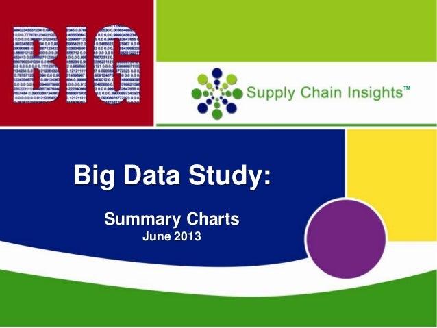 Big Data Survey/Handbook Summary Charts - 8 JULY 2013