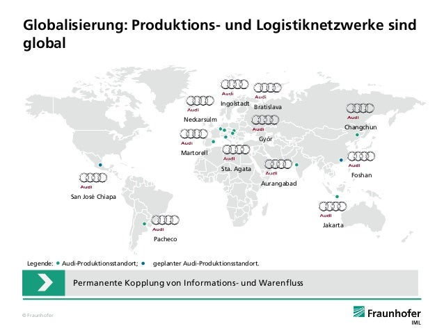 Big Data Management In Der Logistik